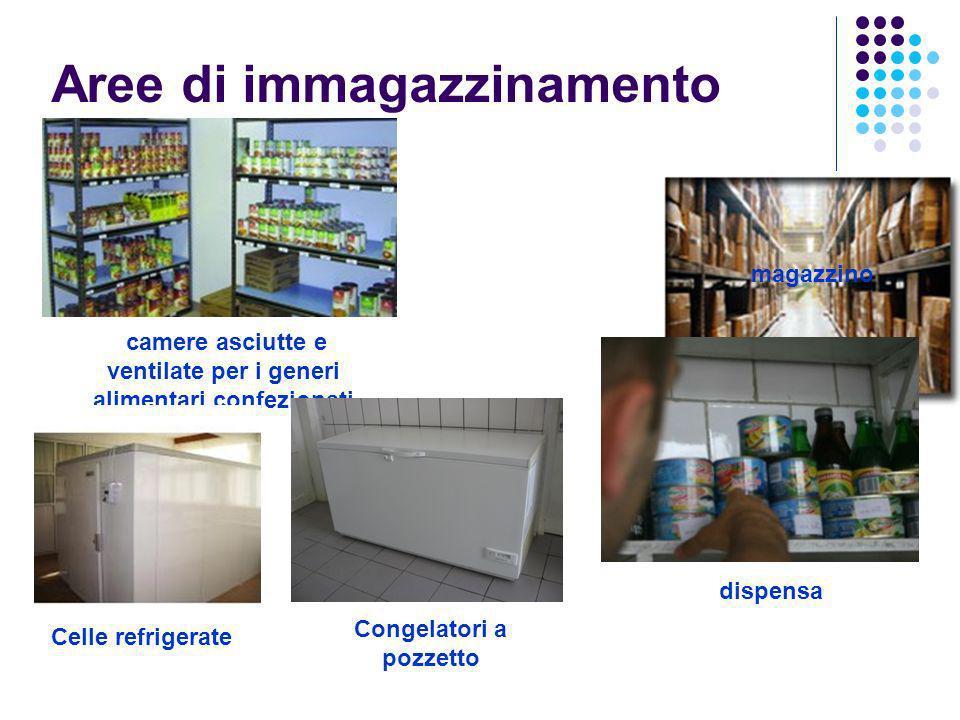 Aree di immagazzinamento magazzino camere asciutte e ventilate per i generi alimentari confezionati dispensa Celle refrigerate Congelatori a pozzetto