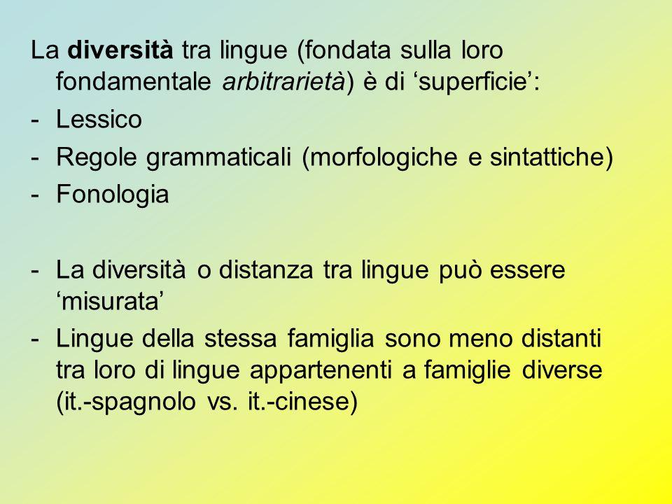La diversità tra lingue (fondata sulla loro fondamentale arbitrarietà) è di superficie: -Lessico -Regole grammaticali (morfologiche e sintattiche) -Fo