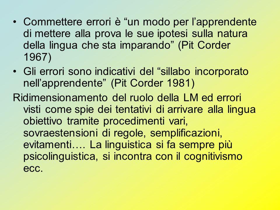 Commettere errori è un modo per lapprendente di mettere alla prova le sue ipotesi sulla natura della lingua che sta imparando (Pit Corder 1967) Gli er