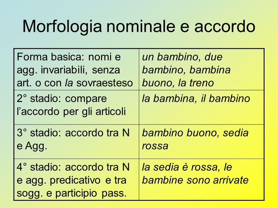 Morfologia nominale e accordo Forma basica: nomi e agg. invariabili, senza art. o con la sovraesteso un bambino, due bambino, bambina buono, la treno