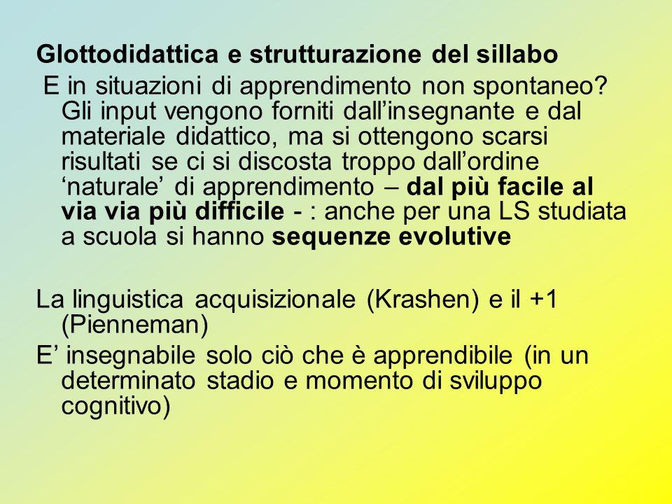 Glottodidattica e strutturazione del sillabo E in situazioni di apprendimento non spontaneo? Gli input vengono forniti dallinsegnante e dal materiale