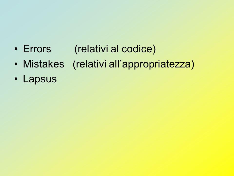 Errors (relativi al codice) Mistakes (relativi allappropriatezza) Lapsus
