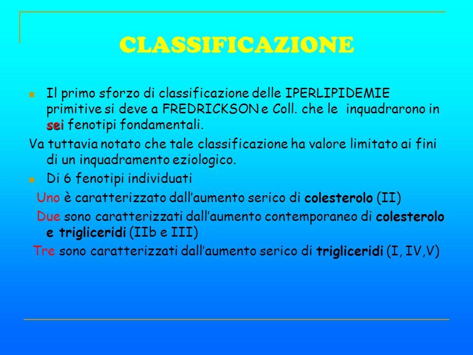 CLASSIFICAZIONE sei Il primo sforzo di classificazione delle IPERLIPIDEMIE primitive si deve a FREDRICKSON e Coll. che le inquadrarono in sei fenotipi