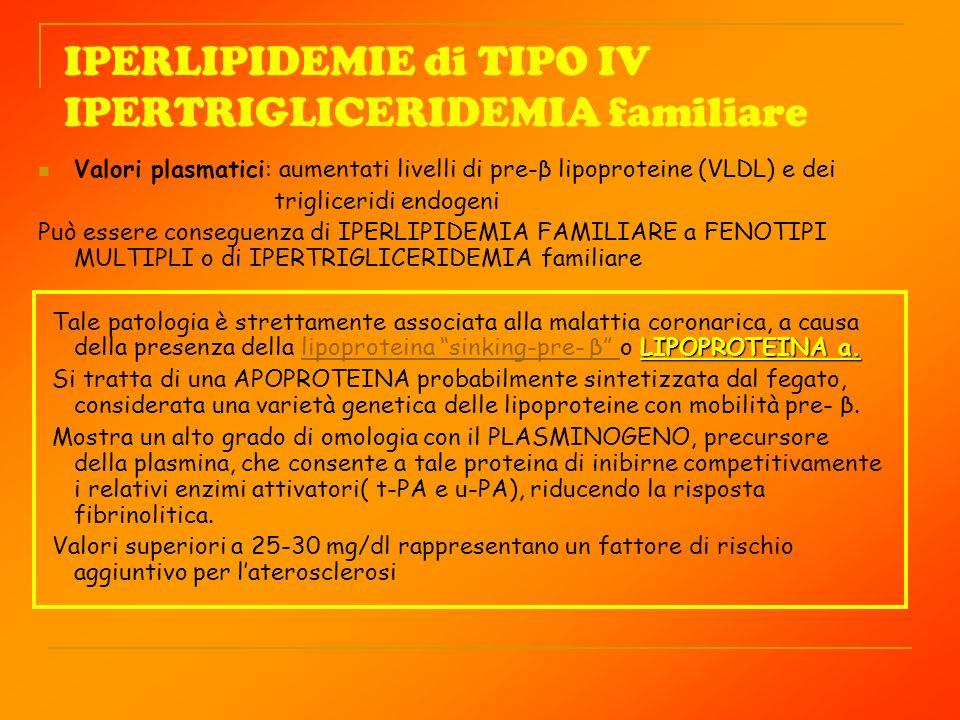 IPERLIPIDEMIE di TIPO IV IPERTRIGLICERIDEMIA familiare Valori plasmatici: aumentati livelli di pre-β lipoproteine (VLDL) e dei trigliceridi endogeni P