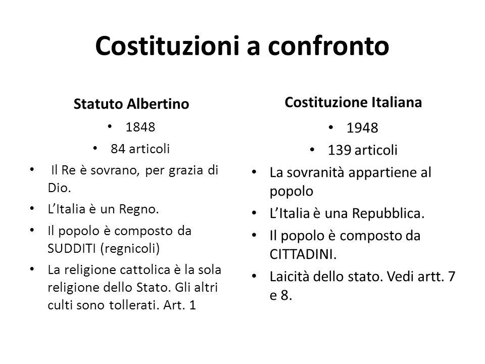 Costituzioni a confronto Statuto Albertino 1848 84 articoli Il Re è sovrano, per grazia di Dio. LItalia è un Regno. Il popolo è composto da SUDDITI (r