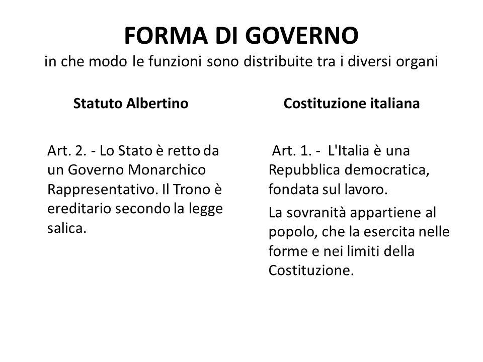 FORMA DI GOVERNO in che modo le funzioni sono distribuite tra i diversi organi Statuto Albertino Art. 2. - Lo Stato è retto da un Governo Monarchico R