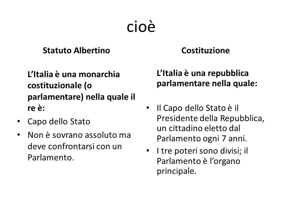 cioè Statuto Albertino LItalia è una monarchia costituzionale (o parlamentare) nella quale il re è: Capo dello Stato Non è sovrano assoluto ma deve co