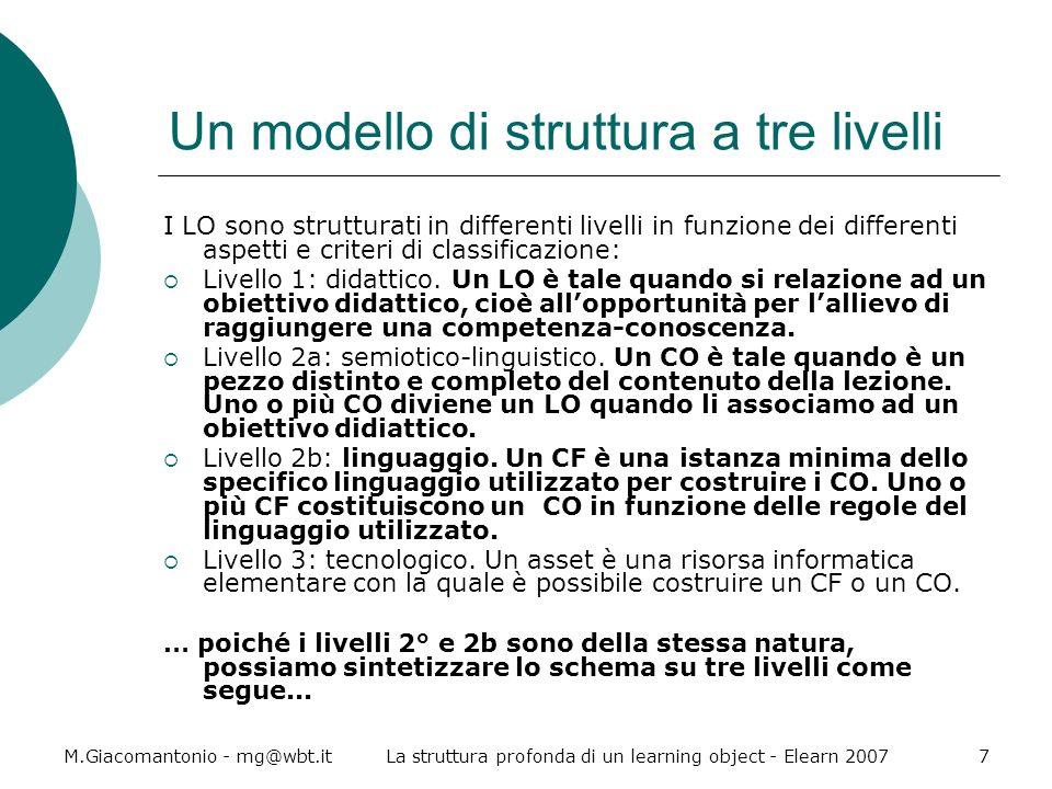 M.Giacomantonio - mg@wbt.itLa struttura profonda di un learning object - Elearn 20077 Un modello di struttura a tre livelli I LO sono strutturati in d