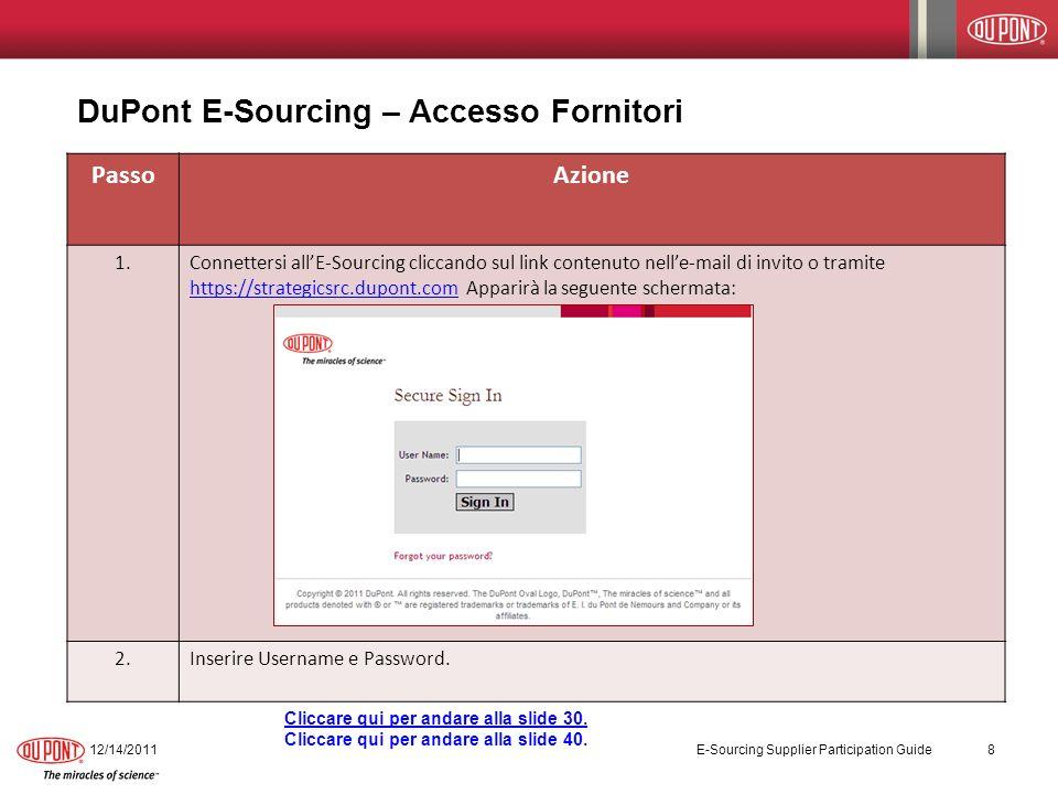 Strumento di Funzionalità – Monitor delle Aste Questo è un esempio del Monitor delle Offerte.
