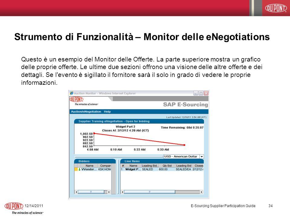 Strumento di Funzionalità – Monitor delle eNegotiations Questo è un esempio del Monitor delle Offerte. La parte superiore mostra un grafico delle prop