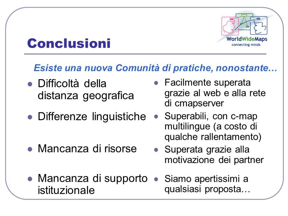 Conclusioni Difficoltà della distanza geografica Differenze linguistiche Mancanza di risorse Mancanza di supporto istituzionale Facilmente superata gr
