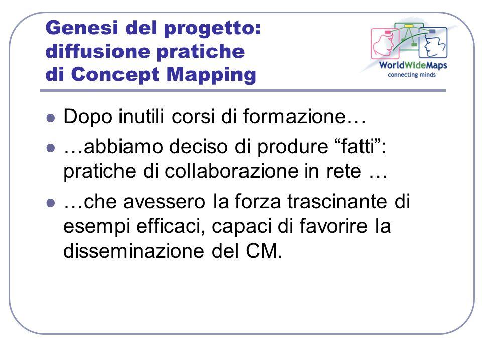Genesi del progetto: diffusione pratiche di Concept Mapping Dopo inutili corsi di formazione… …abbiamo deciso di produre fatti: pratiche di collaboraz