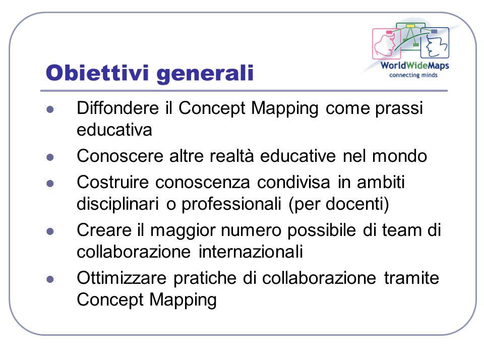 Obiettivi generali Diffondere il Concept Mapping come prassi educativa Conoscere altre realtà educative nel mondo Costruire conoscenza condivisa in am