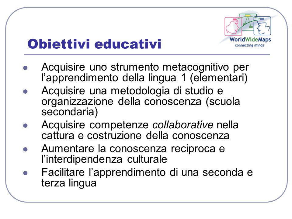 Obiettivi educativi Acquisire uno strumento metacognitivo per lapprendimento della lingua 1 (elementari) Acquisire una metodologia di studio e organiz