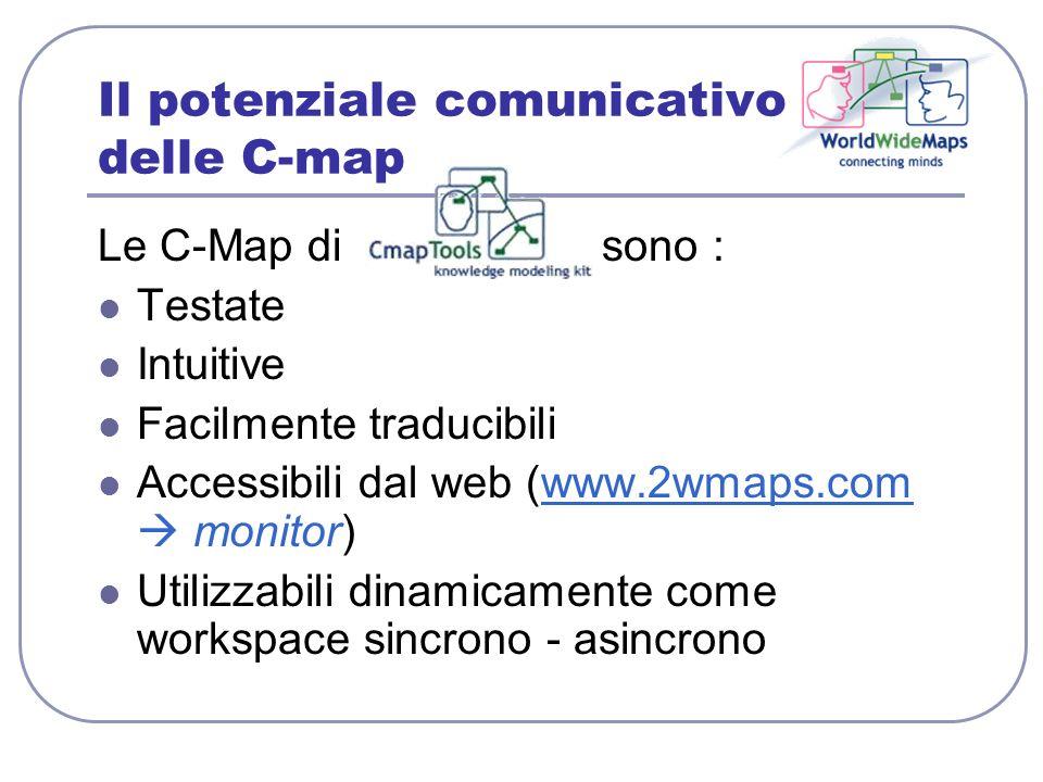 Il potenziale comunicativo delle C-map Le C-Map di sono : Testate Intuitive Facilmente traducibili Accessibili dal web (www.2wmaps.com monitor)www.2wm