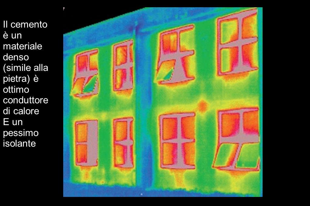 Il cemento è un materiale denso (simile alla pietra) è ottimo conduttore di calore E un pessimo isolante