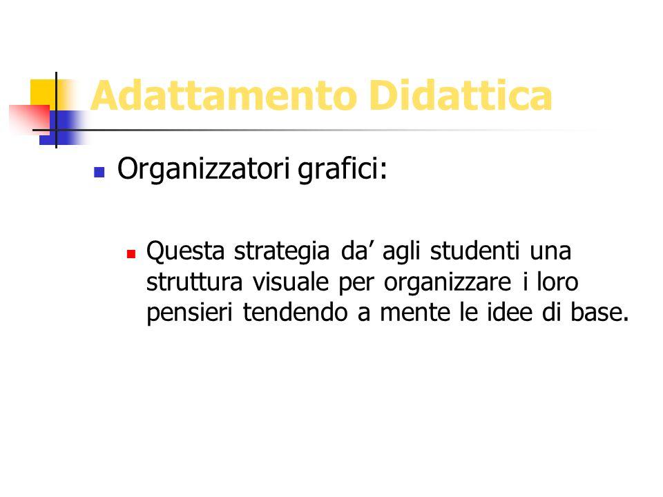 Adattamento Didattica Organizzatori grafici: Questa strategia da agli studenti una struttura visuale per organizzare i loro pensieri tendendo a mente
