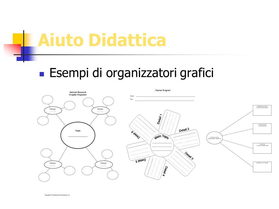 Aiuto Didattica Esempi di organizzatori grafici