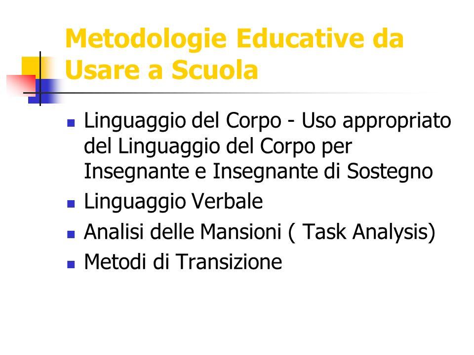 Metodologie Educative da Usare a Scuola Linguaggio del Corpo - Uso appropriato del Linguaggio del Corpo per Insegnante e Insegnante di Sostegno Lingua