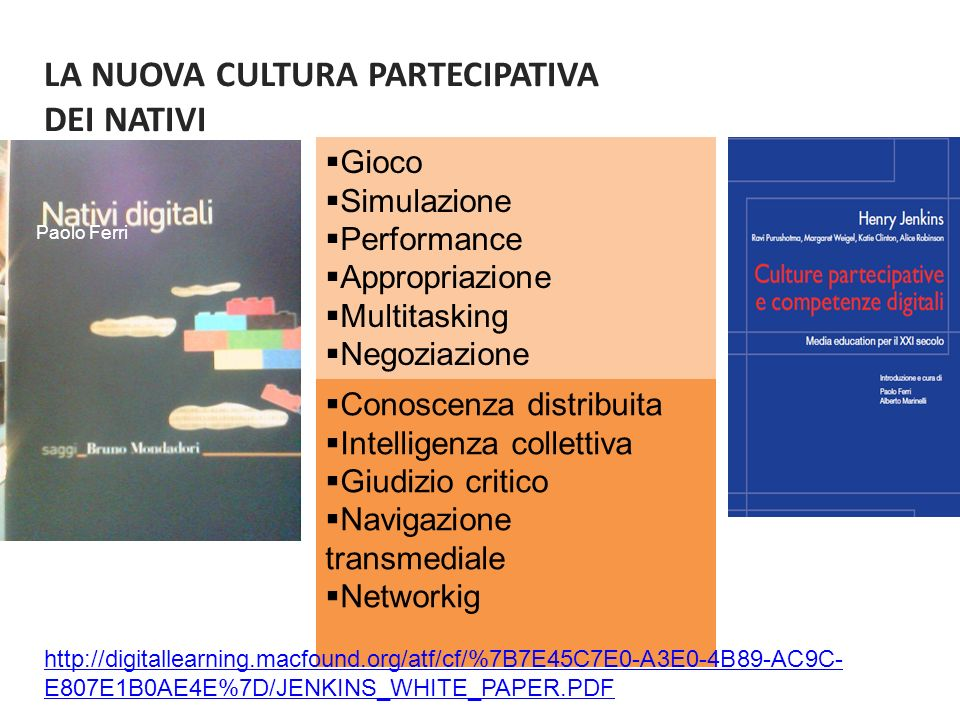 Competenze individuali Fattori ambientali Abilità comunicative Comprensione critica Disponibilità di media Uso Skill tecnologiche Contesto di media literacy Personali Sociali THE PARTECIPATION GAP THE TRASPARENCY PROBLEM THE ETHICS CHALLENGE Study on assessment criteria for Media Literacy ottobre 2009 EAVI (Tornero) Jenkins