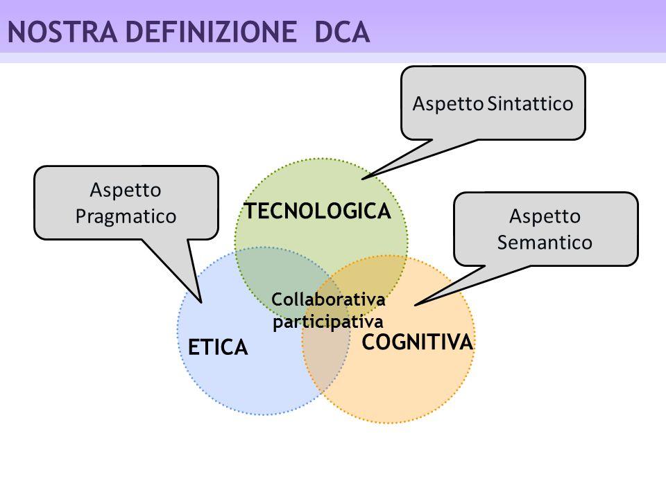 TECNOLOGICA ETICA COGNITIVA Collaborativa participativa NOSTRA DEFINIZIONE DCA Aspetto Sintattico Aspetto Semantico Aspetto Pragmatico