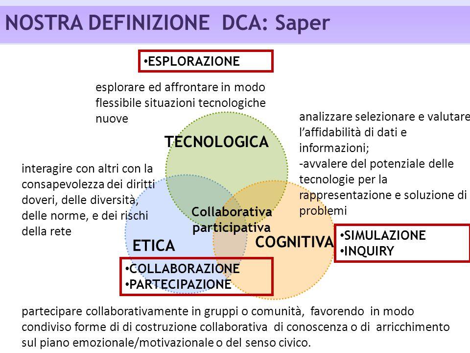 TECNOLOGICA ETICA COGNITIVA Collaborativa participativa NOSTRA DEFINIZIONE DCA: Saper esplorare ed affrontare in modo flessibile situazioni tecnologic