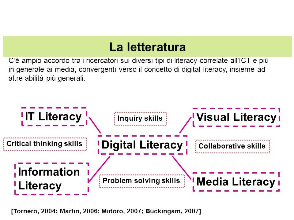 La letteratura Cè ampio accordo tra i ricercatori sui diversi tipi di literacy correlate allICT e più in generale ai media, convergenti verso il conce