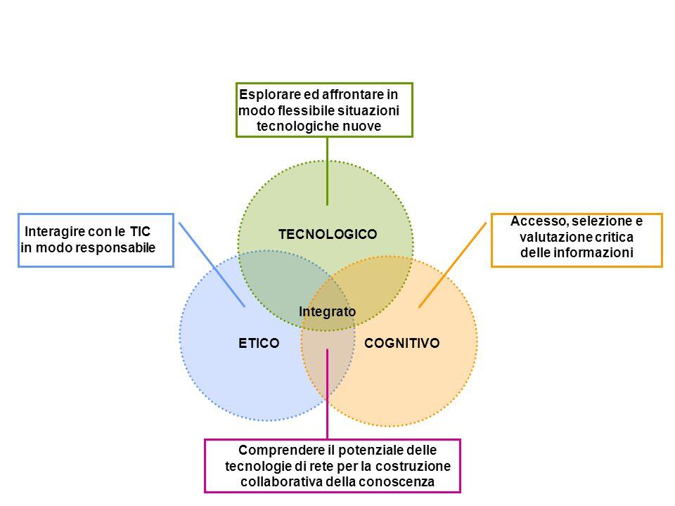 TECNOLOGICO ETICOCOGNITIVO Integrato Esplorare ed affrontare in modo flessibile situazioni tecnologiche nuove Accesso, selezione e valutazione critica