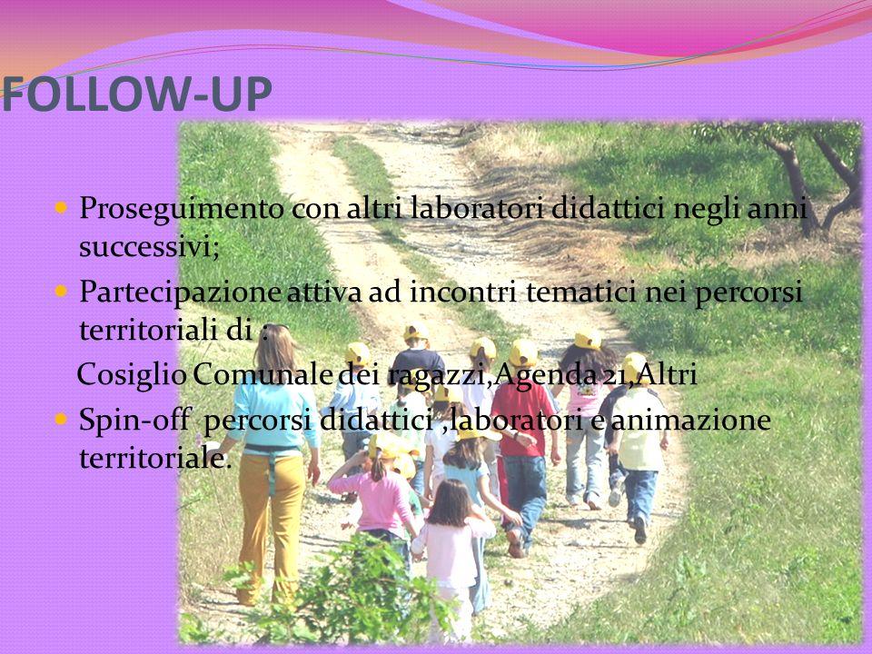FOLLOW-UP Proseguimento con altri laboratori didattici negli anni successivi; Partecipazione attiva ad incontri tematici nei percorsi territoriali di