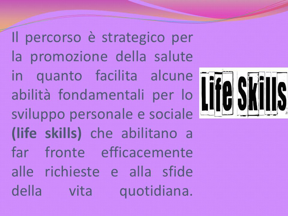 Il percorso è strategico per la promozione della salute in quanto facilita alcune abilità fondamentali per lo sviluppo personale e sociale (life skill
