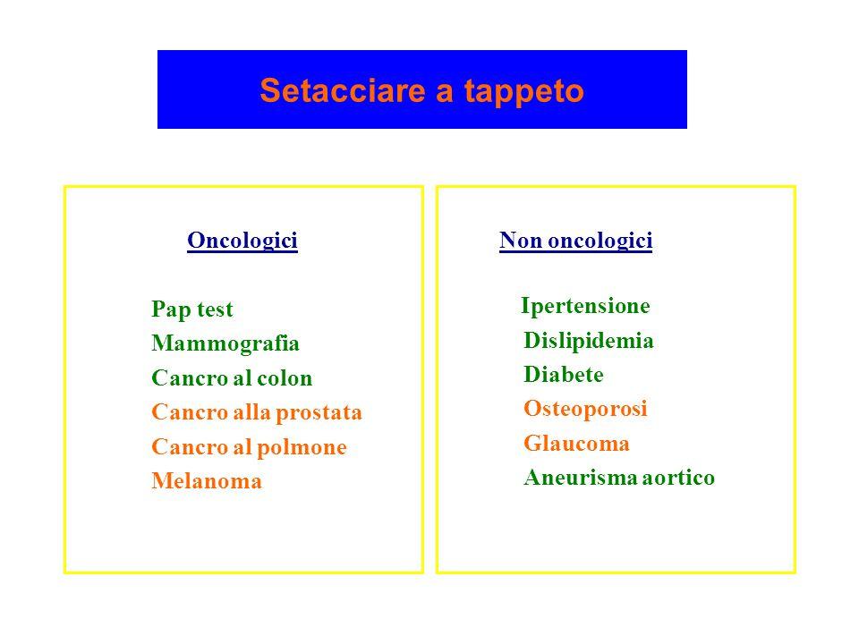Setacciare a tappeto Oncologici Pap test Mammografia Cancro al colon Cancro alla prostata Cancro al polmone Melanoma Non oncologici Ipertensione Disli