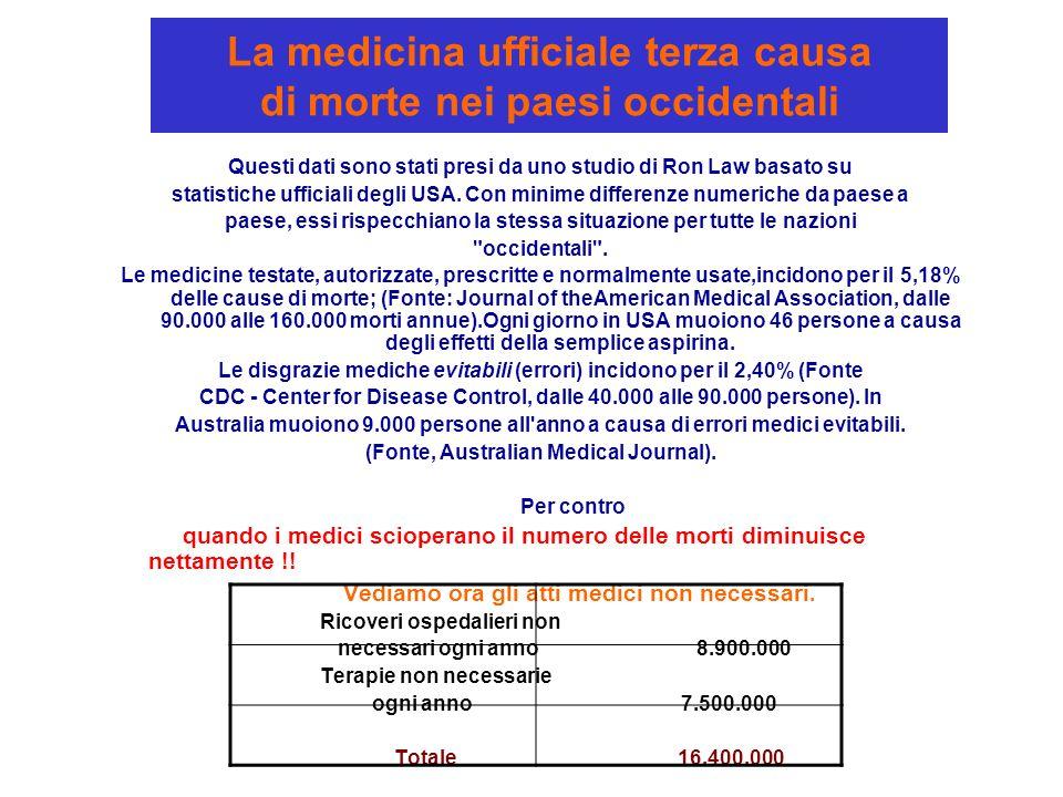 La medicina ufficiale terza causa di morte nei paesi occidentali Questi dati sono stati presi da uno studio di Ron Law basato su statistiche ufficiali