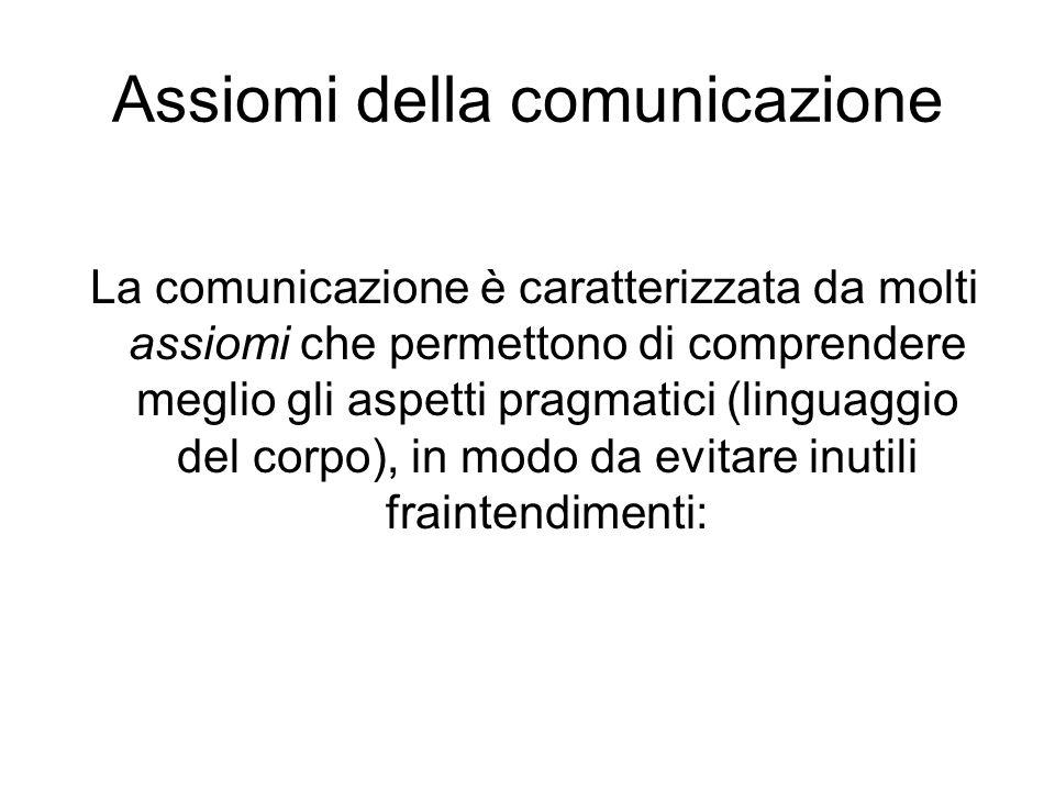 Assiomi della comunicazione La comunicazione è caratterizzata da molti assiomi che permettono di comprendere meglio gli aspetti pragmatici (linguaggio