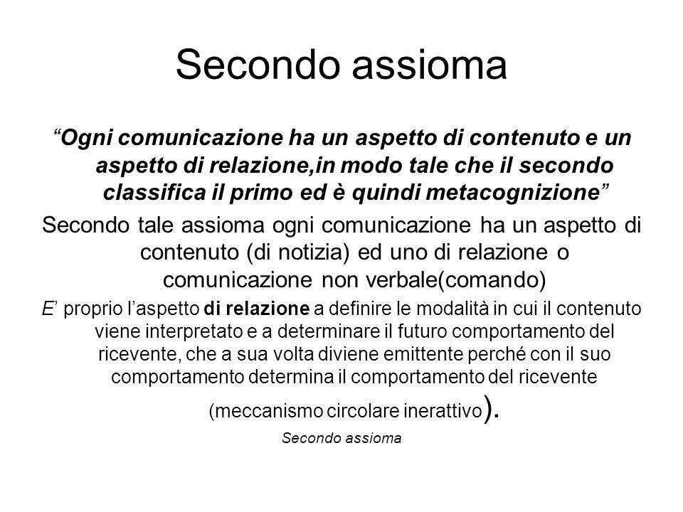 Secondo assioma Ogni comunicazione ha un aspetto di contenuto e un aspetto di relazione,in modo tale che il secondo classifica il primo ed è quindi me