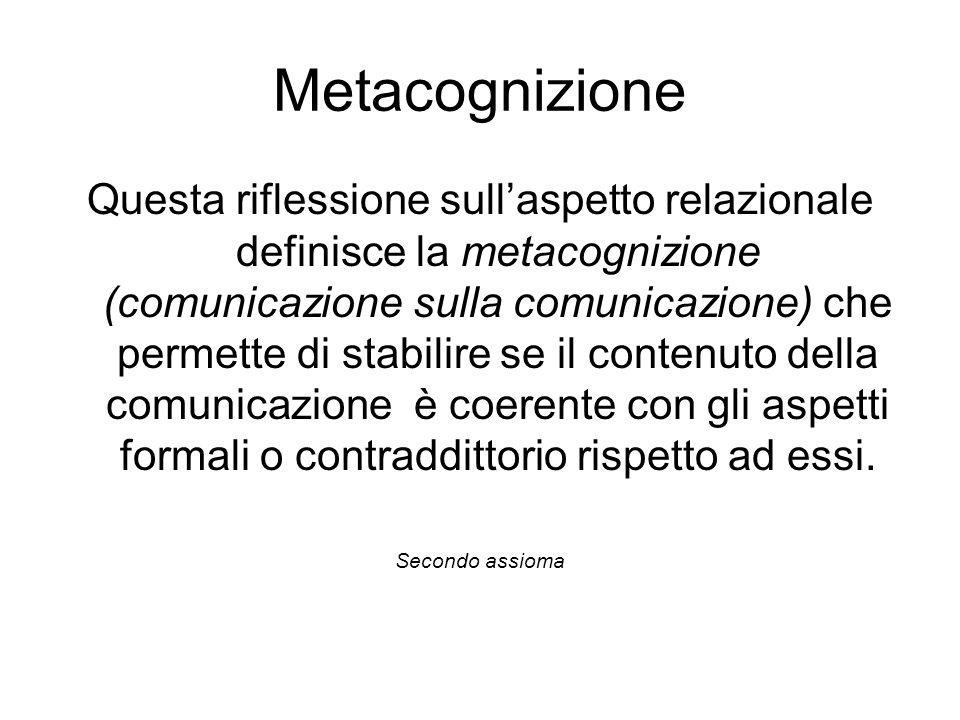 Metacognizione Questa riflessione sullaspetto relazionale definisce la metacognizione (comunicazione sulla comunicazione) che permette di stabilire se