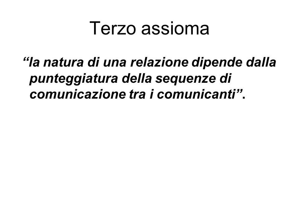 Terzo assioma la natura di una relazione dipende dalla punteggiatura della sequenze di comunicazione tra i comunicanti.