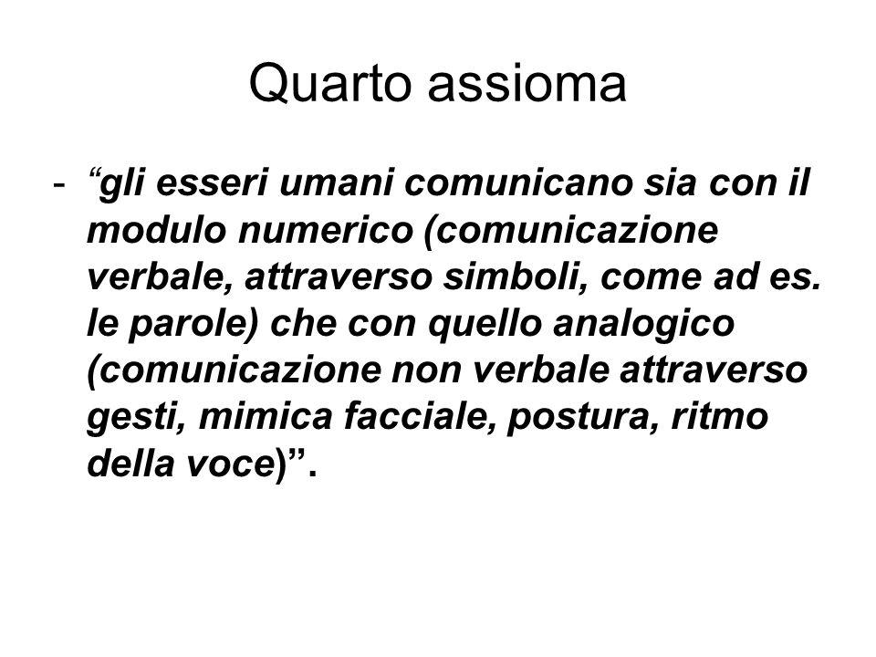 Quarto assioma -gli esseri umani comunicano sia con il modulo numerico (comunicazione verbale, attraverso simboli, come ad es. le parole) che con quel