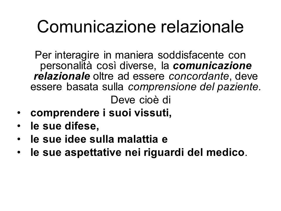 Comunicazione relazionale Per interagire in maniera soddisfacente con personalità così diverse, la comunicazione relazionale oltre ad essere concordan
