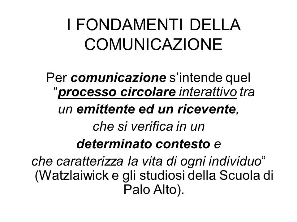 I FONDAMENTI DELLA COMUNICAZIONE Per comunicazione sintende quelprocesso circolare interattivo tra un emittente ed un ricevente, che si verifica in un
