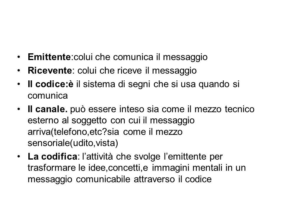 Emittente:colui che comunica il messaggio Ricevente: colui che riceve il messaggio Il codice:è il sistema di segni che si usa quando si comunica Il ca