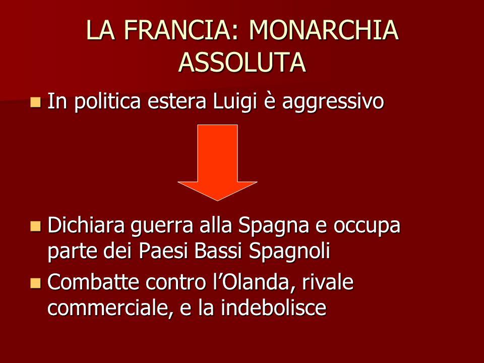 LA FRANCIA: MONARCHIA ASSOLUTA In politica estera Luigi è aggressivo In politica estera Luigi è aggressivo Dichiara guerra alla Spagna e occupa parte