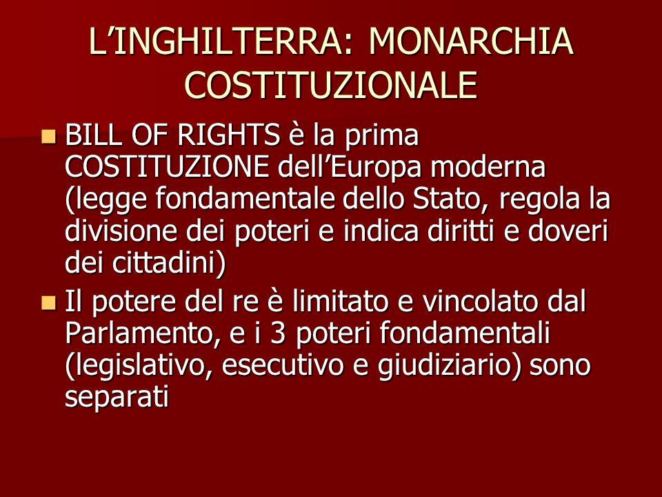 LINGHILTERRA: MONARCHIA COSTITUZIONALE BILL OF RIGHTS è la prima COSTITUZIONE dellEuropa moderna (legge fondamentale dello Stato, regola la divisione