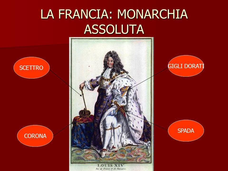LA FRANCIA: MONARCHIA ASSOLUTA Principale ostacolo al suo potere sono i nobili Principale ostacolo al suo potere sono i nobili Deve abolire i residui dellantico potere feudale Deve abolire i residui dellantico potere feudale