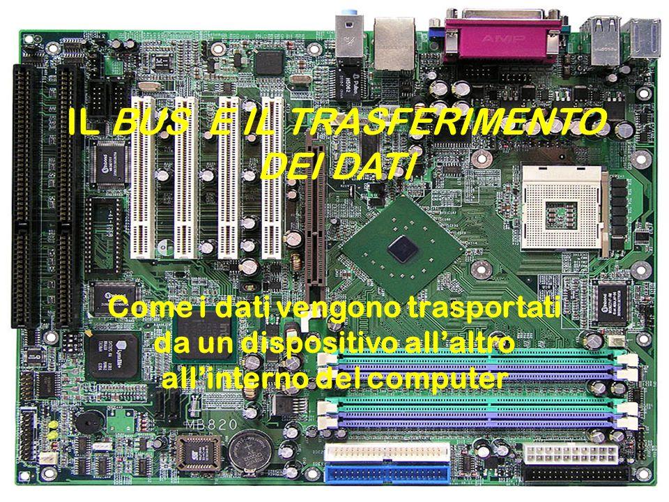 IL BUS E IL TRASFERIMENTO DEI DATI Come i dati vengono trasportati da un dispositivo allaltro allinterno del computer
