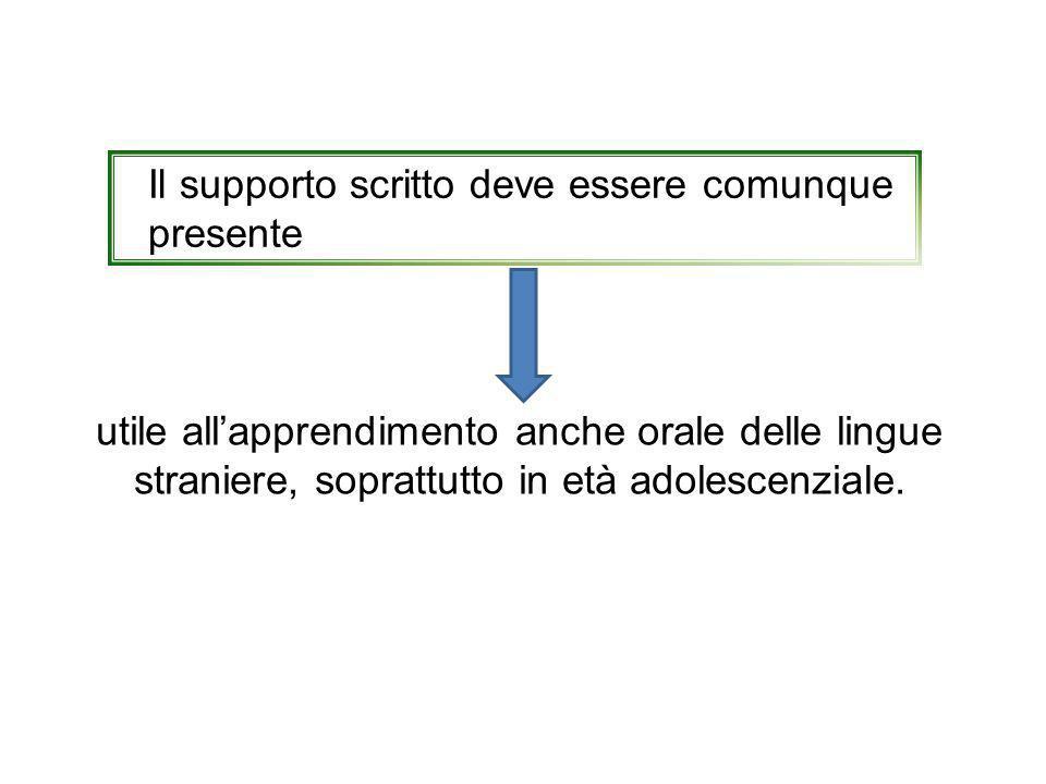 utile allapprendimento anche orale delle lingue straniere, soprattutto in età adolescenziale. Il supporto scritto deve essere comunque presente