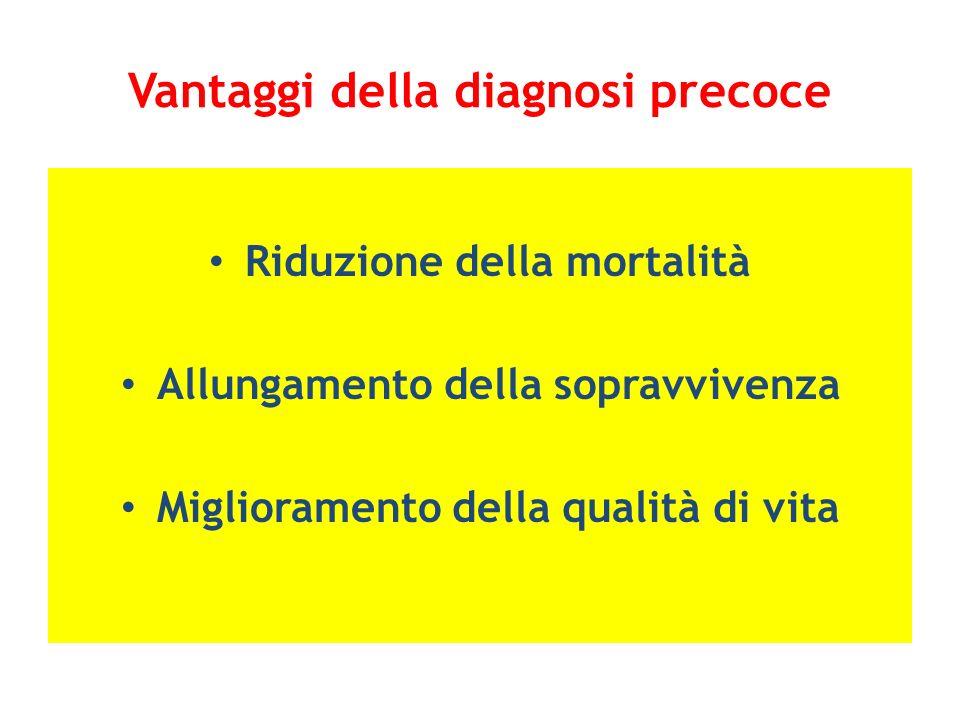 Vantaggi della diagnosi precoce Riduzione della mortalità Allungamento della sopravvivenza Miglioramento della qualità di vita