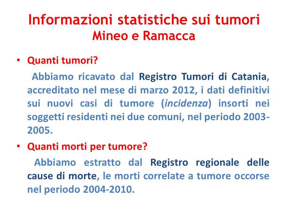 Informazioni statistiche sui tumori Mineo e Ramacca Quanti tumori? Abbiamo ricavato dal Registro Tumori di Catania, accreditato nel mese di marzo 2012