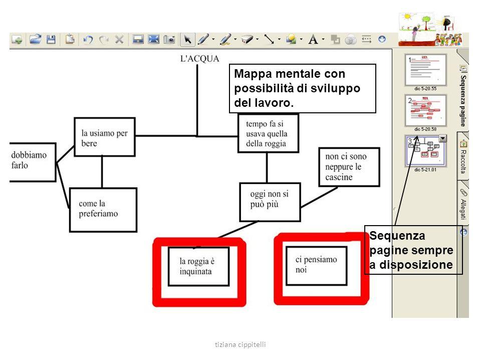 tiziana cippitelli Mappa mentale con possibilità di sviluppo del lavoro. Sequenza pagine sempre a disposizione