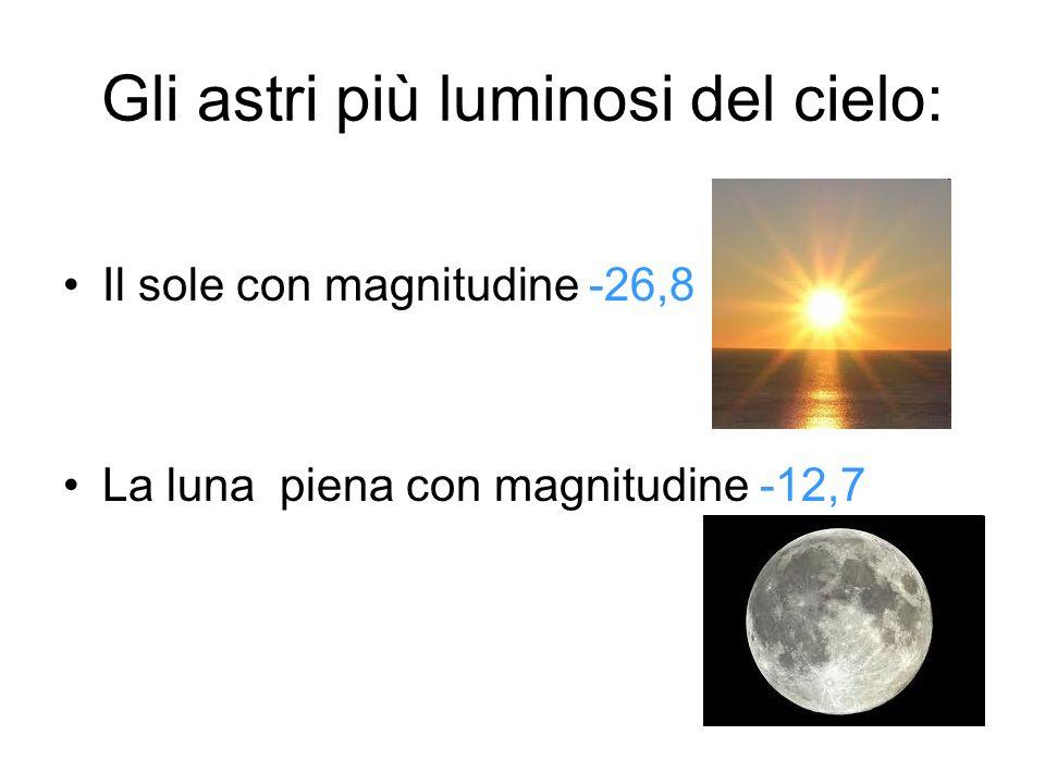 Gli astri più luminosi del cielo: Il sole con magnitudine -26,8 La luna piena con magnitudine -12,7