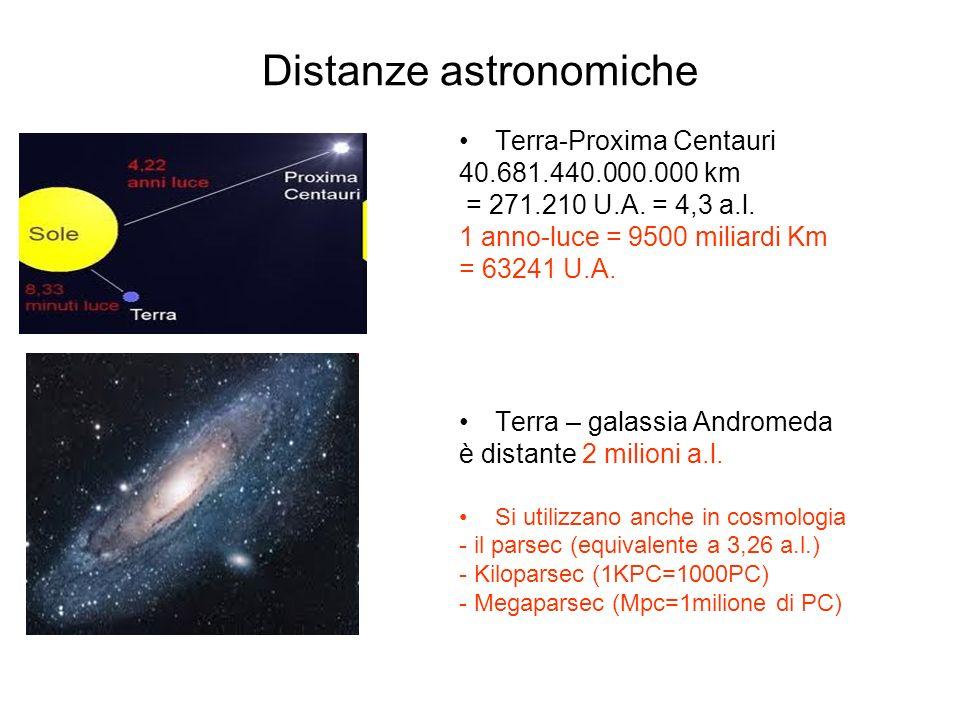 Distanze astronomiche Terra-Proxima Centauri 40.681.440.000.000 km = 271.210 U.A. = 4,3 a.l. 1 anno-luce = 9500 miliardi Km = 63241 U.A. Terra – galas